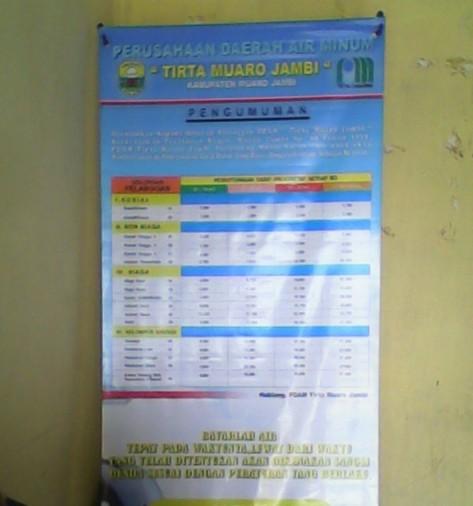 List Price Penyesuaian Tarif Baru PDAM Tirta Muaro Jambi sesuai Peraturan Bupati Nomor 08 Tahun 2015 .RESKRIM.Doc